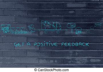 kavels, gaan, van, fabriek, om te, klanten, positief, terugkoppeling
