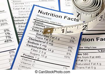 kavels, van, voeding feiten, met, rolmeter
