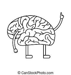 kawaii, 脳, 特徴, 人間