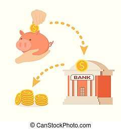 Keeping funds in a bank account, increasing profits. Piggy...