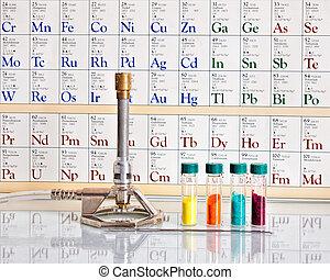 kemisk, videnskab