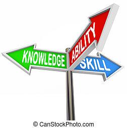 kennis, vaardigheid, vaardigheid, woorden, 3-way, tekens &...