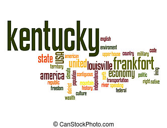 Kentucky word cloud