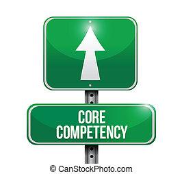 kern, competency, straat, illustratie, meldingsbord