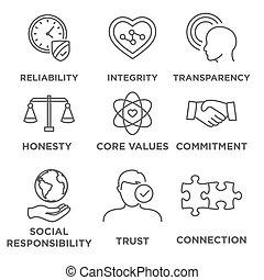 kern, set, zakelijk, betrouwbaarheid, verantwoordelijkheidsgevoel, doorzichtigheid, enz., sociaal, ethiek, collectief, waarden, pictogram
