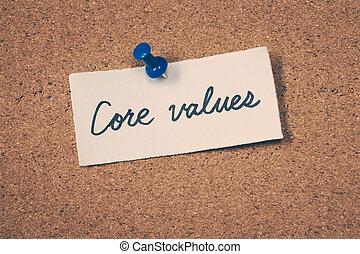 kern, waarden