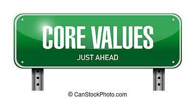 kern, waarden, wegaanduiding, illustratie, ontwerp