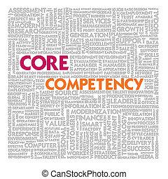 kern, woord, financiën, zakelijk, competency, concept, wolk