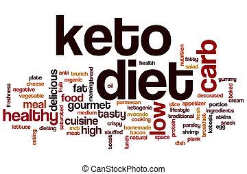 Keto diet word cloud concept