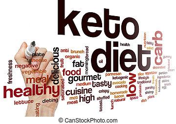 Keto diet word cloud