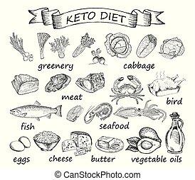 keto, ketogenic, conjunto, dieta, permitido, sketches., ...