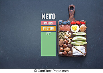 Chopping board with keto foods including 70% fat, 20% protein and 10 % carbs