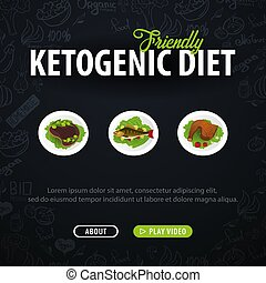 Ketogenic Diet banner, Healty Keto food. Low carbs ketogenic...