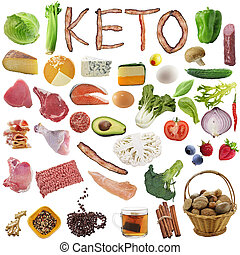 Keto diet. Ketogenic diet food. Balanced low-carb food isolated on white background
