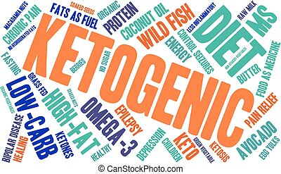 Ketogenic Word Cloud - Ketogenic word cloud on a white...