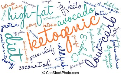 Ketogenic Word Cloud - Ketogenic word cloud on a white...