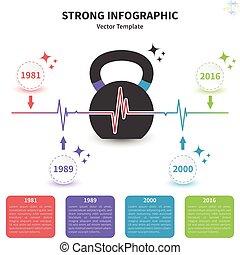 Kettlebell infographic