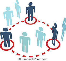 Key insider people social network circle connection