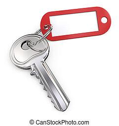 Key, Keyring and Tag.