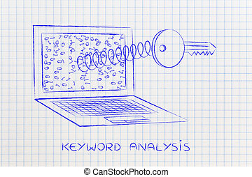 key on spring out of laptop screen, keyword analysis