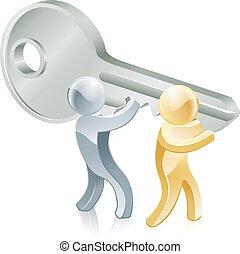 Key people mascots