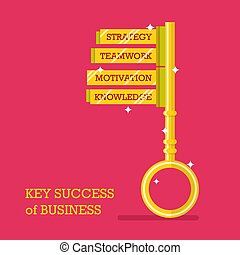 Key success of business
