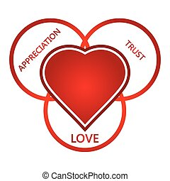 Key to Love and Happiness - Good Human-Relations are Key to...