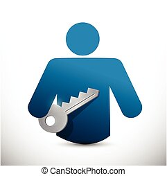 key to success icon illustration