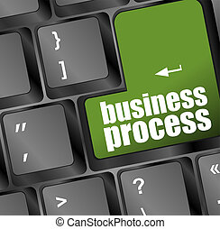 keyboard with green business process button