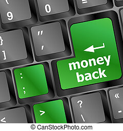 Keyboard with Money back text on button