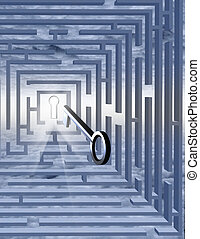 Keyhole and square