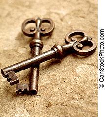 keys - interlocked keys