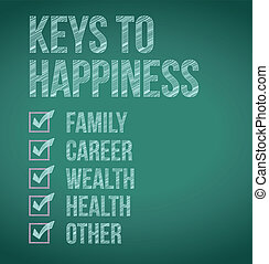 keys to happiness illustration design over a blackboard