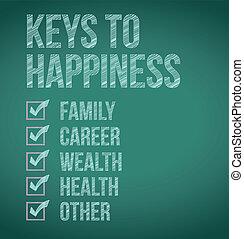 keys to happiness illustration design over a blackboard