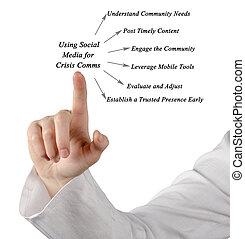 Keys to Using Social Media for Crisis Comms