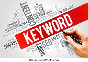 KEYWORD word cloud, business concept