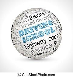keywords, σφαίρα , ιζβογις , θέμα , οδήγηση