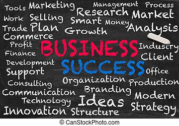 keywords, 01, empresa / negocio