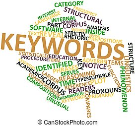 Keywords - Abstract word cloud for Keywords with related...