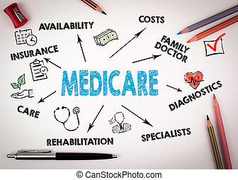 keywords, concept., assurance-maladie, diagramme, icônes