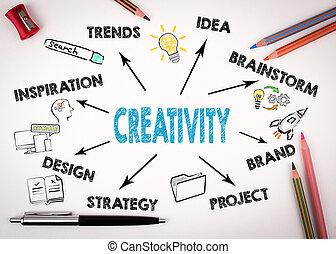 keywords, concept., créativité, diagramme, icônes