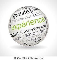 keywords, esfera, tema, francés, experiencia