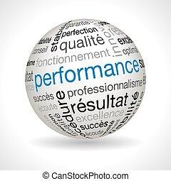 keywords, rendimiento, francés, esfera