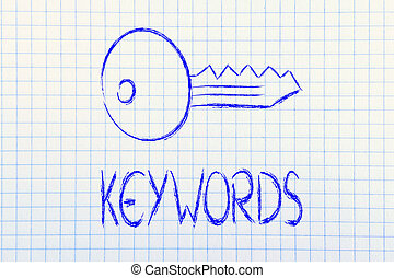 keywords, searches and internet - conceptual design of...
