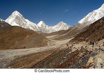 Khumbu Valley - Himalayan valley, Nepal