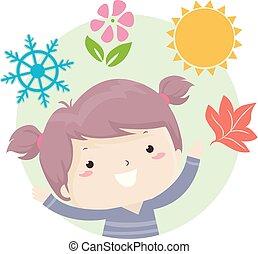 Kid Girl Lesson Seasons Illustration