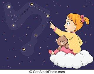 Kid Girl Pajamas Constellation