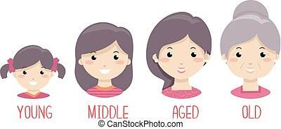 Kid Girl Young Old Age Illustration