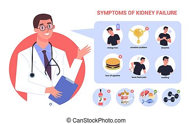 Kidney failure infographic. Symptoms and prevention. Idea of...
