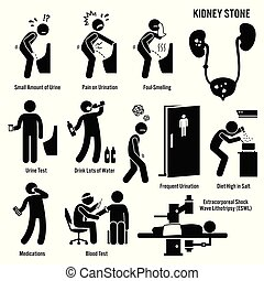 Kidney Stone Icons.
